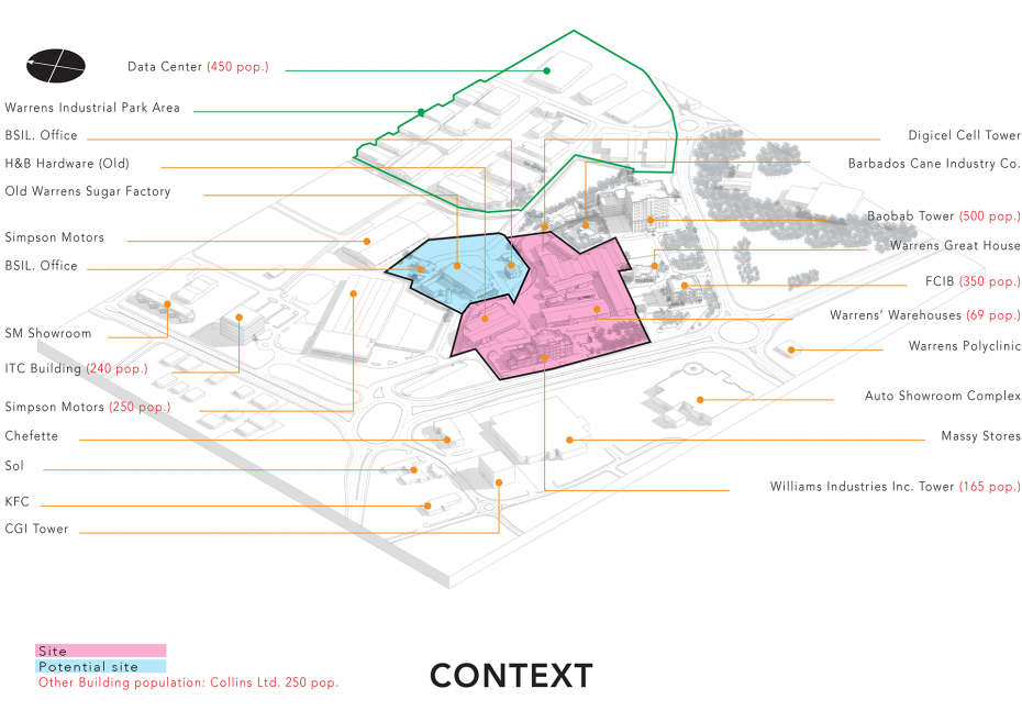Studio Blue Architects Inc Warrens Master Plan Context